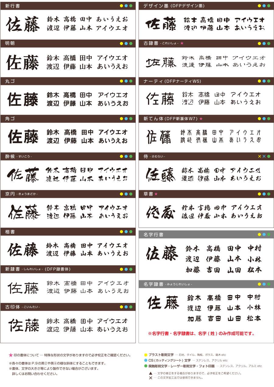 漢字書体サンプル「佐藤」
